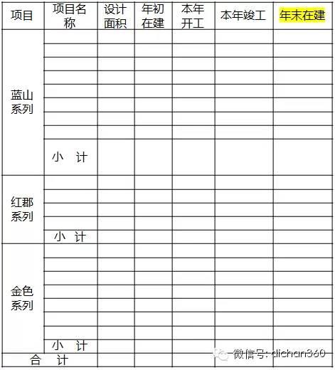 房地产年度经营计划书(超详细模板)_5