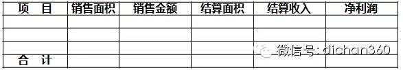 房地产年度经营计划书(超详细模板)_4