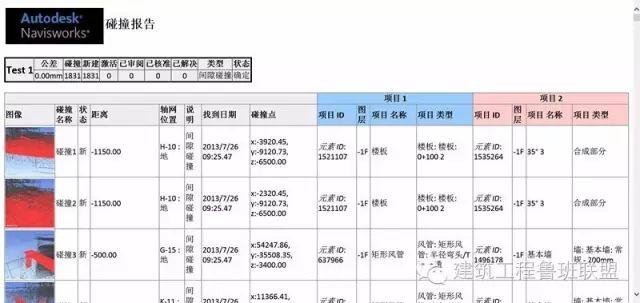 27套深化设计管理制度/方案/讲义资料合集_29