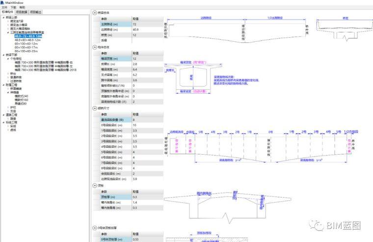路桥Revit插件BIMCAD快速建模介绍