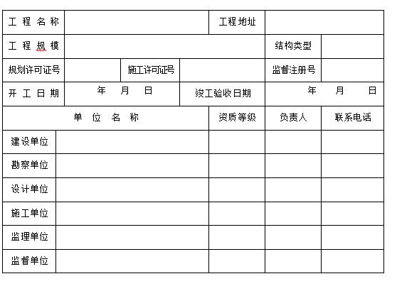[广州]市政工程竣工质量验收表格