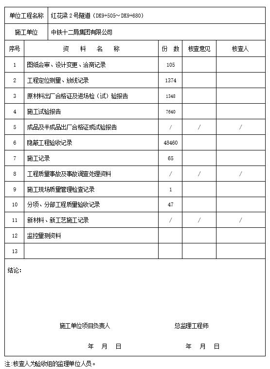 隧道单位工程质量检查验收记录表