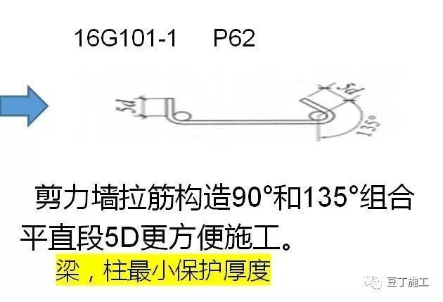 重点!16G-101图集变化需要掌握的要点!