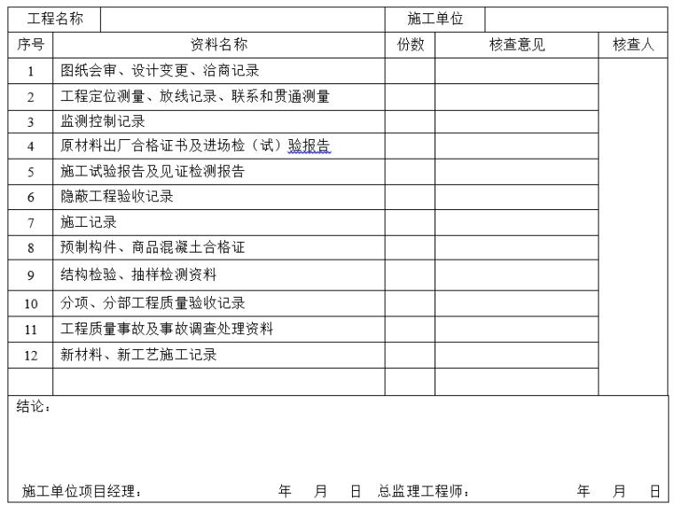 隧道盾构工程验收资料及验收表格