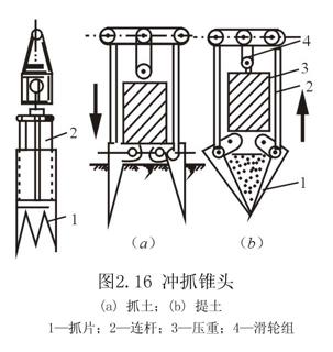 锤击沉管灌注桩施工培训讲义PPT(99页)