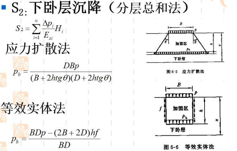 复合地基地基处理工艺(22页)