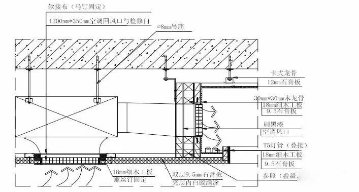 装修工程施工工艺标准,地面墙面吊顶都有!_23