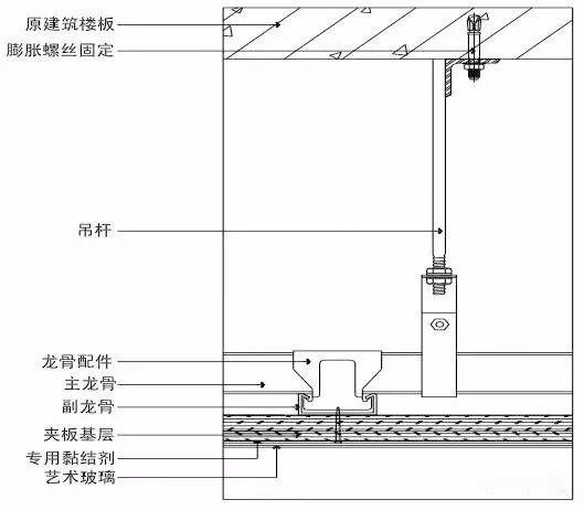 装修工程施工工艺标准,地面墙面吊顶都有!_17