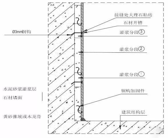 装修工程施工工艺标准,地面墙面吊顶都有!_14