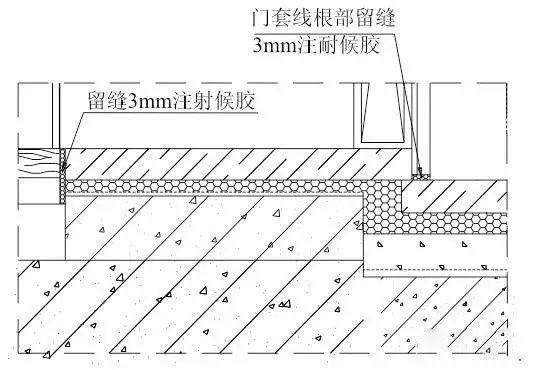 装修工程施工工艺标准,地面墙面吊顶都有!_9