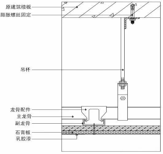 装修工程施工工艺标准,地面墙面吊顶都有!_19