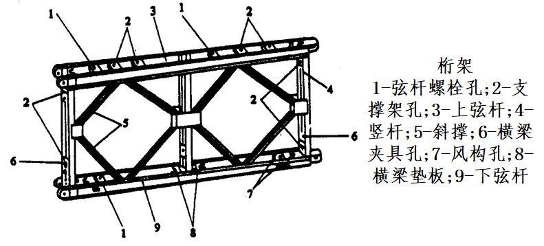 桥梁支架设计计算,不会的戳进来!_20