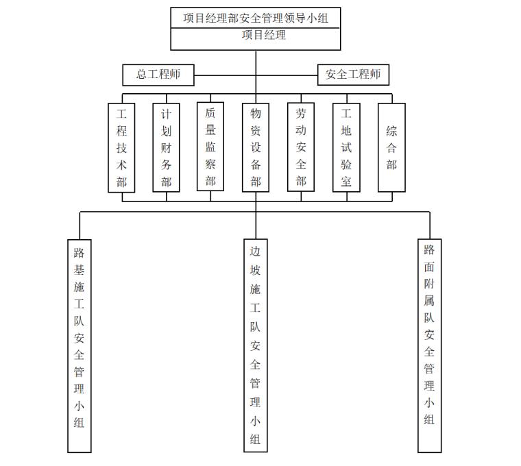 变电站平场及联络道工程围栏防护施工方案