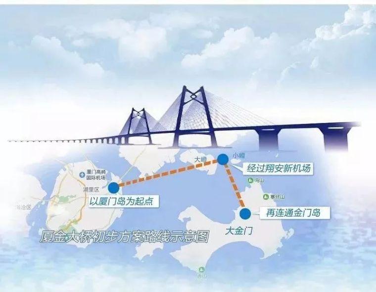 厦金大桥形成初步方案,已展开大陆侧测量