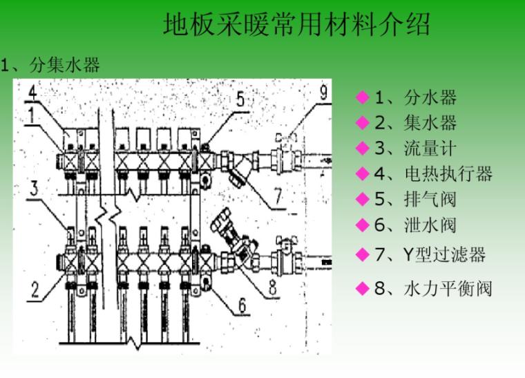 低温热水地板辐射采暖系统知识培训-分集水器构造