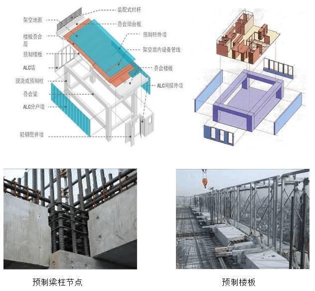 装配式建筑造价案例分析