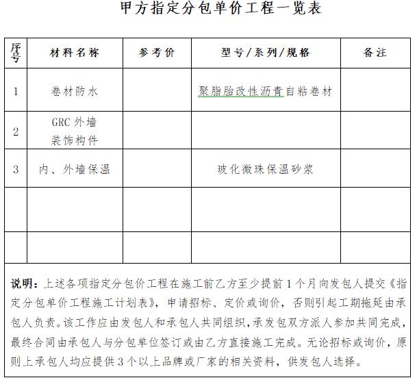 甲方指定分包单价工程一览表
