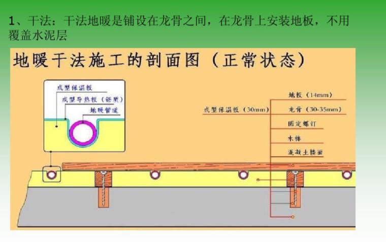 低温热水地板辐射采暖系统知识培训-地暖干式施工