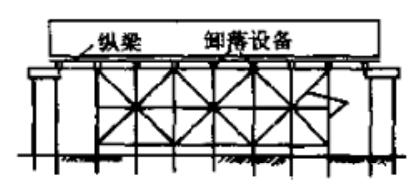 桥梁支架设计计算,不会的戳进来!_3