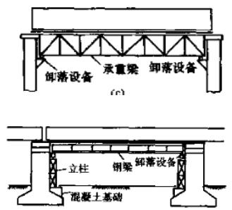 桥梁支架设计计算,不会的戳进来!_5