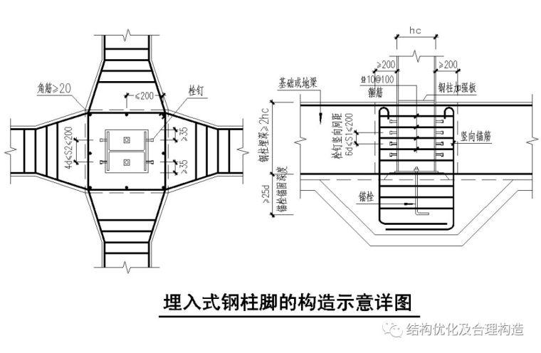 v型钢混凝土柱资料下载-钢结构刚性固定钢柱脚设计方法的总结