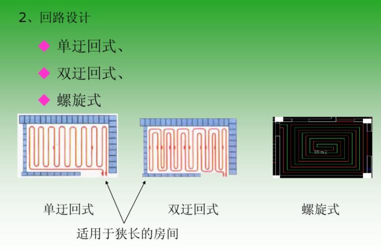 低温热水地板辐射采暖系统知识培训-回路设计