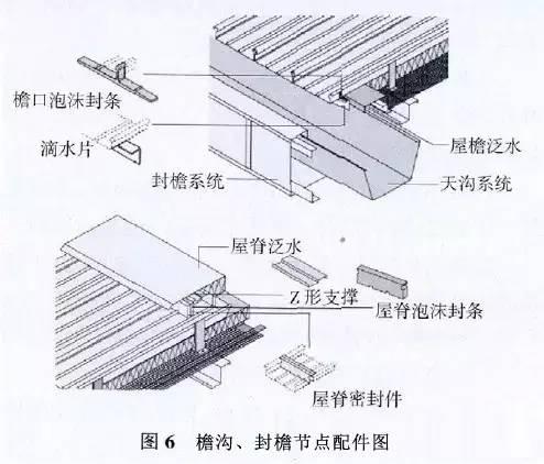 铝镁锰金属屋面详细介绍_7