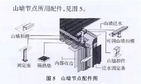 铝镁锰金属屋面详细介绍_6