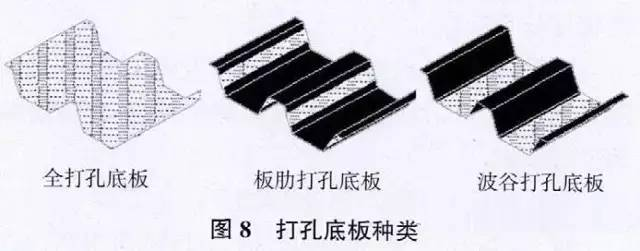 铝镁锰金属屋面详细介绍_9