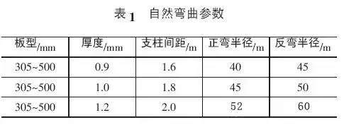 铝镁锰金属屋面详细介绍_13