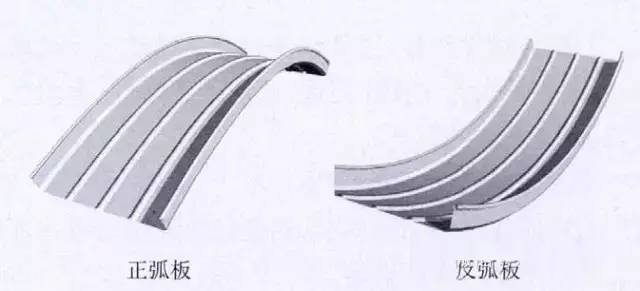 铝镁锰金属屋面详细介绍_12