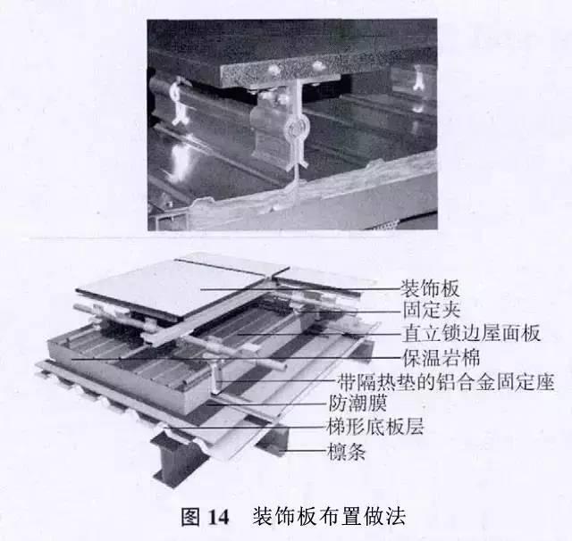 铝镁锰金属屋面详细介绍_17