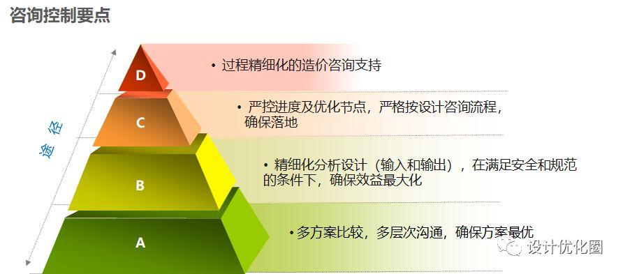 超高层结构设计优化,成本节省上千万!_19