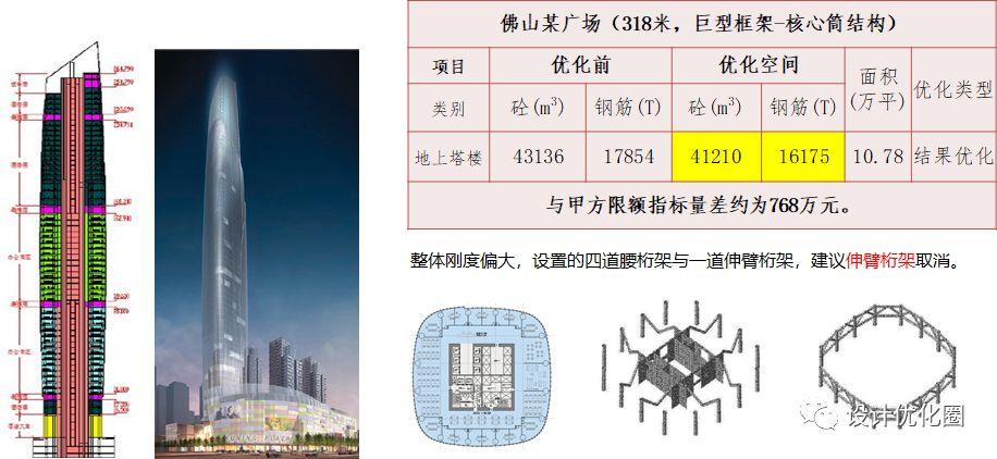 超高层结构设计优化,成本节省上千万!_24