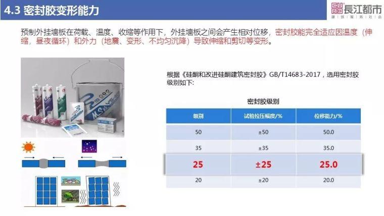 预制混凝土外挂墙板关键技术研究_26