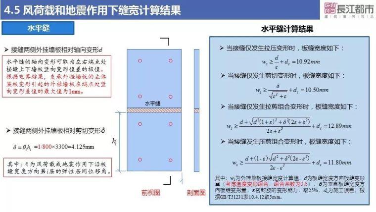 预制混凝土外挂墙板关键技术研究_30