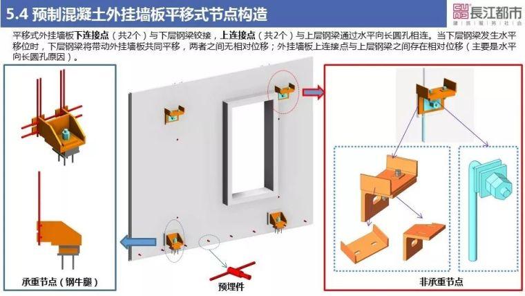 预制混凝土外挂墙板关键技术研究_36