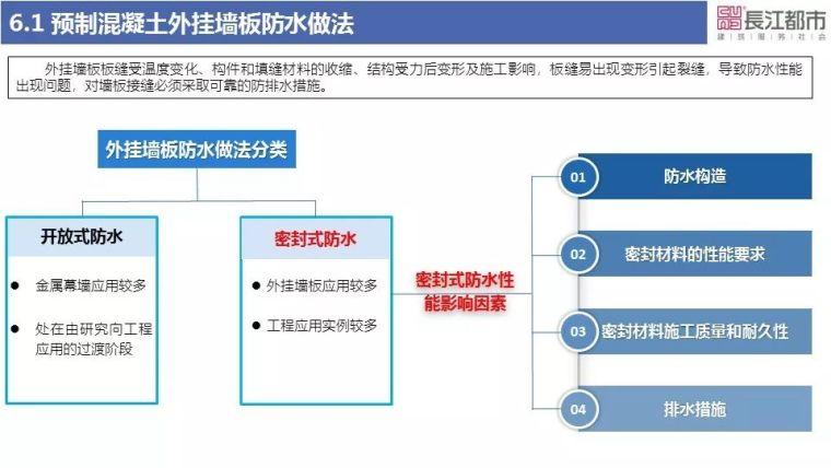 预制混凝土外挂墙板关键技术研究_38