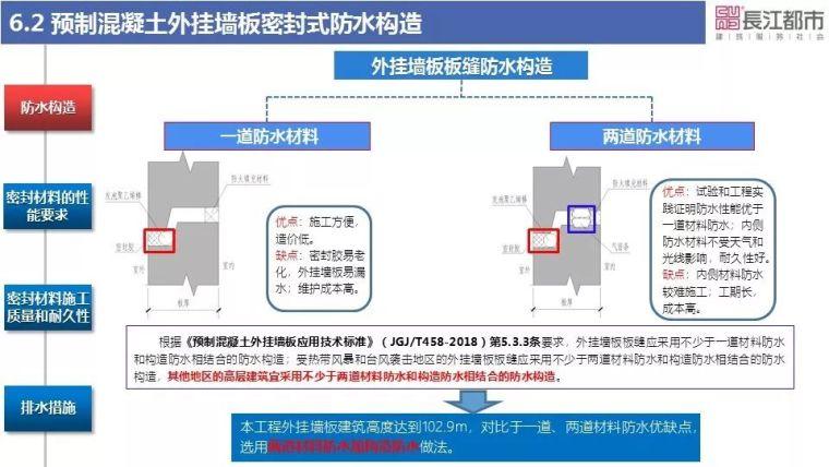 预制混凝土外挂墙板关键技术研究_39