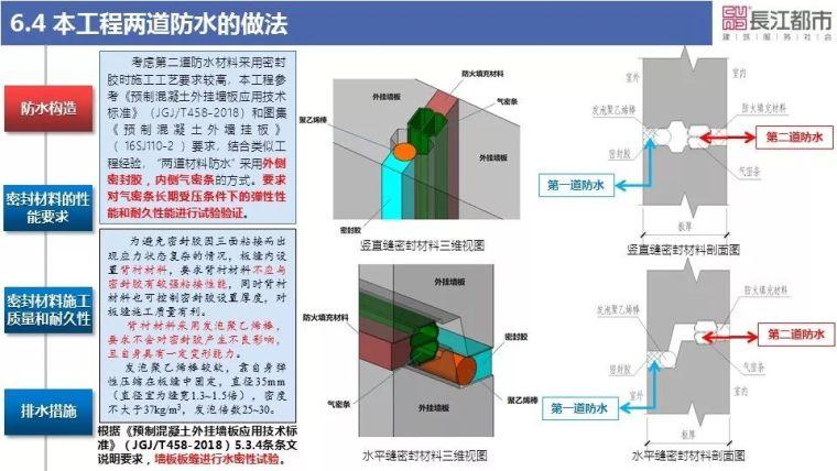 预制混凝土外挂墙板关键技术研究_41
