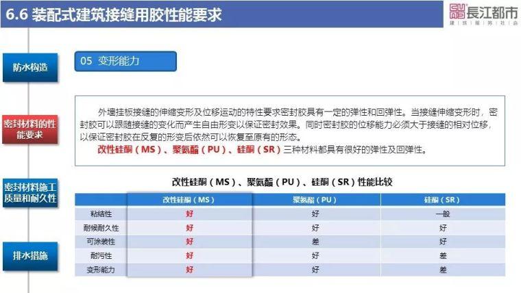 预制混凝土外挂墙板关键技术研究_45