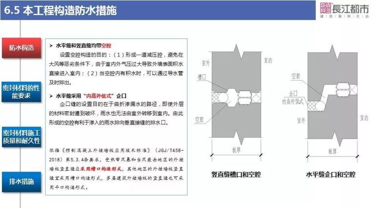 预制混凝土外挂墙板关键技术研究_42