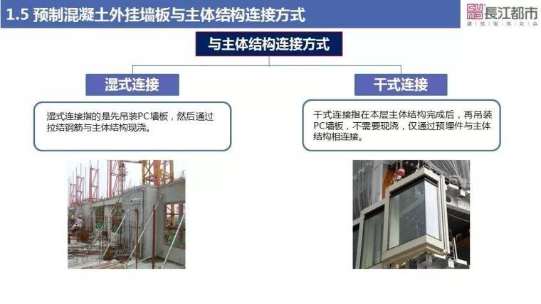 预制混凝土外挂墙板关键技术研究_8