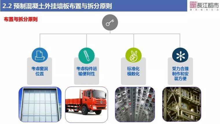 预制混凝土外挂墙板关键技术研究_12