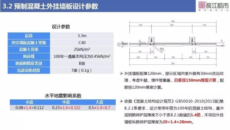 预制混凝土外挂墙板关键技术研究_19