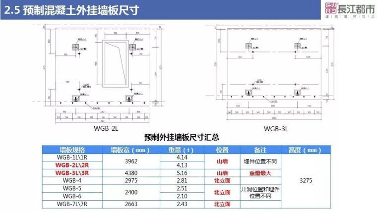 预制混凝土外挂墙板关键技术研究_16