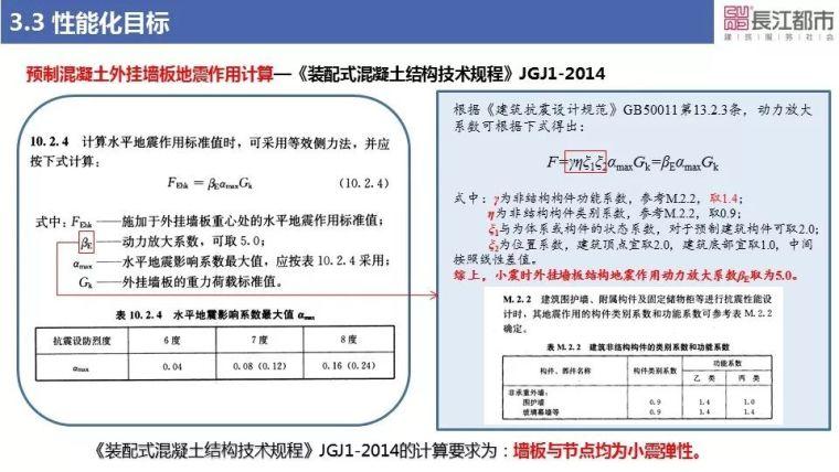 预制混凝土外挂墙板关键技术研究_20