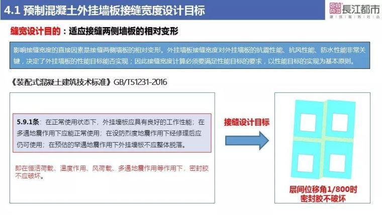 预制混凝土外挂墙板关键技术研究_24