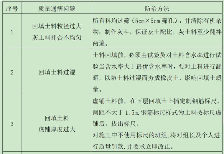 [北京市]教学楼和宿舍楼校舍加固修缮工程