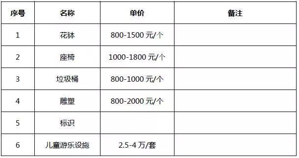 [干货]园林工程园林景观工程的造价解析_8